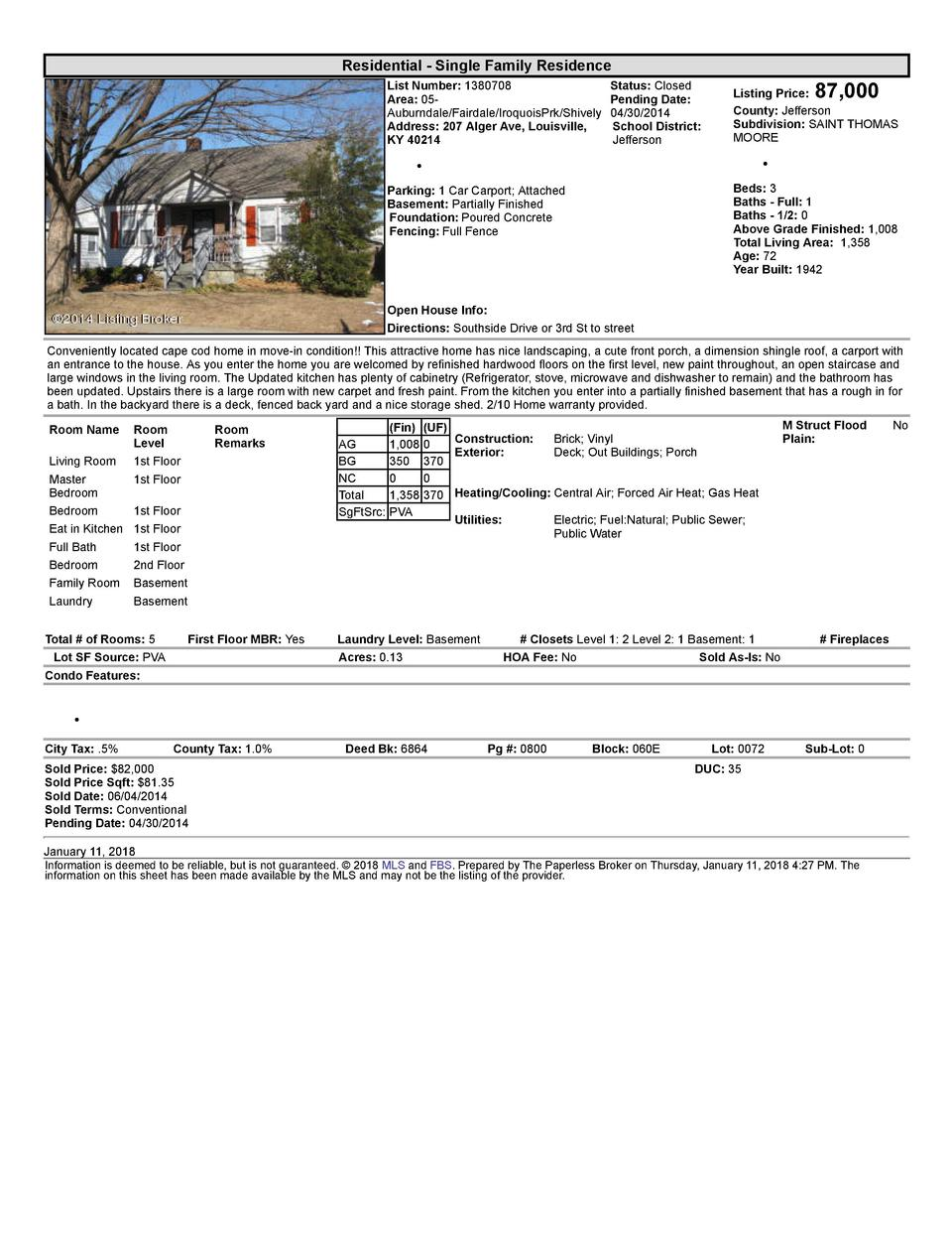 Residential      Single  Family  Residence List  Number   1380708    Status   Closed Area   05   Pending  Date  Auburnd...