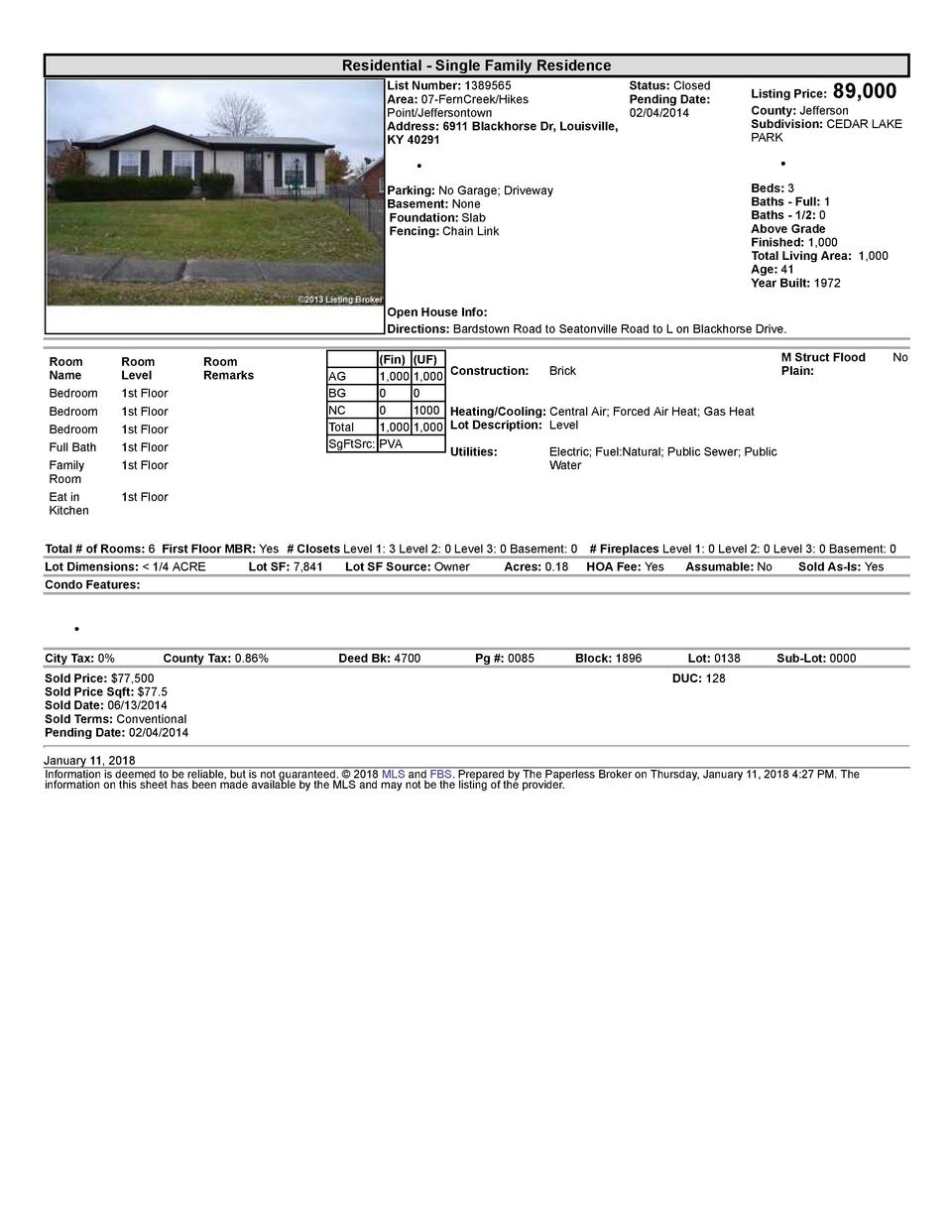 Residential      Single  Family  Residence List  Number   1389565    Status   Closed Area   07  FernCreek Hikes Pending...