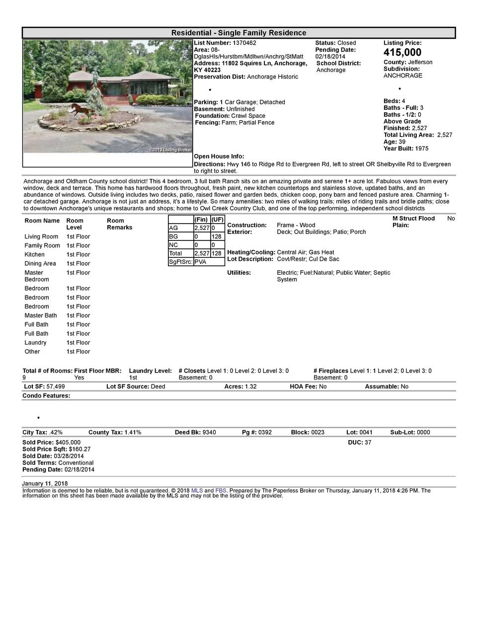 Residential      Single  Family  Residence List  Number   1370462    Status   Closed Area   08   Pending  Date  DglasHl...