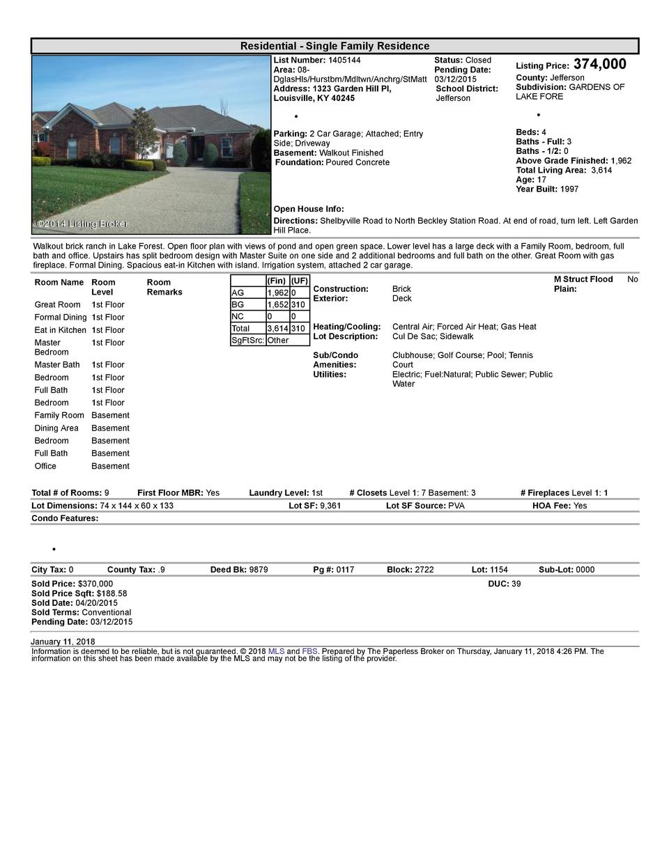 Residential      Single  Family  Residence List  Number   1405144    Status   Closed Area   08   Pending  Date  DglasHl...