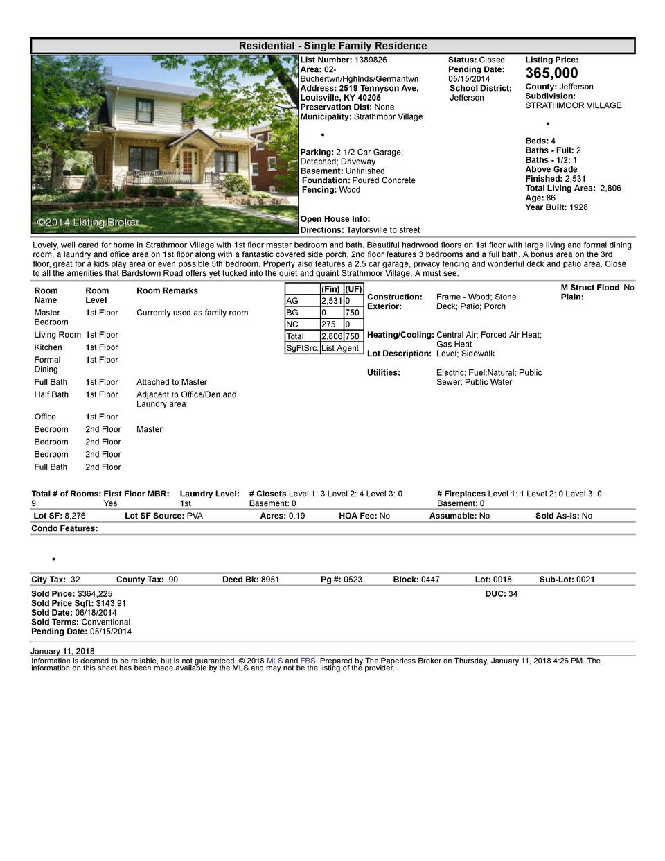 Residential      Single  Family  Residence List  Number   1389826 Area   02   Buchertwn Hghlnds Germantwn Address   251...