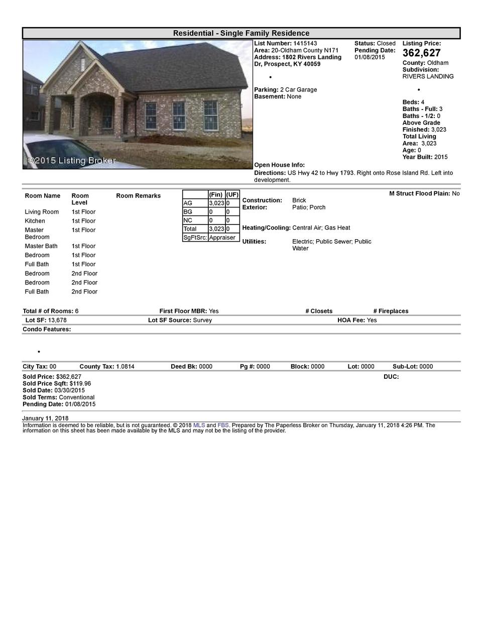 Residential      Single  Family  Residence List  Number   1415143 Area   20  Oldham  County  N171 Address   1802  River...