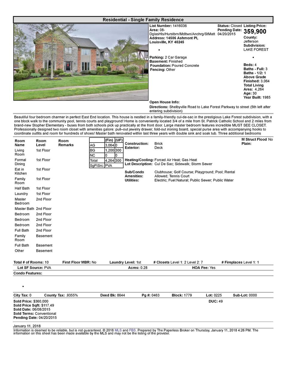 Residential      Single  Family  Residence List  Number   1416036    Status   Closed Listing  Price     Area   08   Pen...