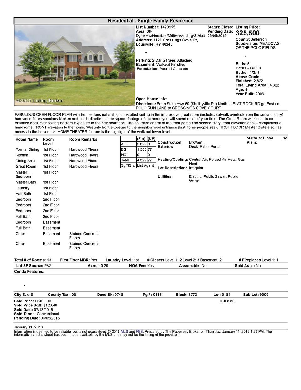 Residential      Single  Family  Residence List  Number   1420155    Status   Closed Listing  Price  Area   08   Pendin...