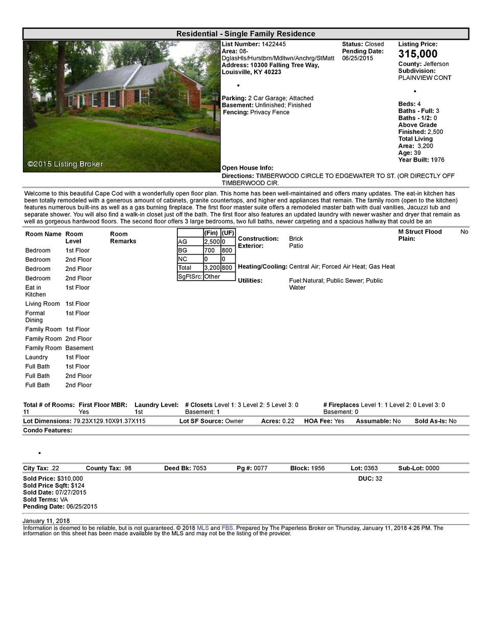 Residential      Single  Family  Residence List  Number   1422445    Status   Closed Area   08   Pending  Date  DglasHl...