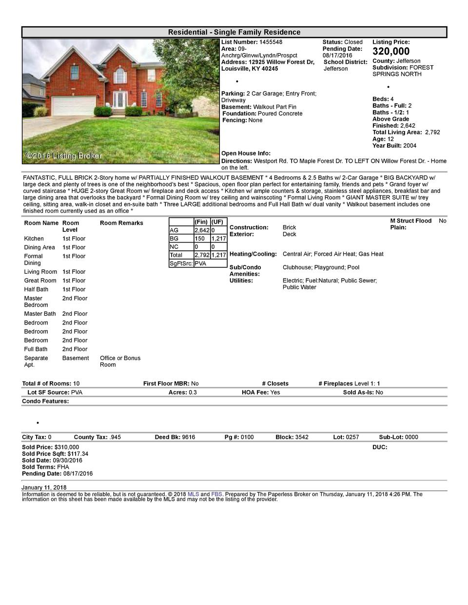 Residential      Single  Family  Residence List  Number   1455548    Status   Closed Listing  Price  Area   09   Pendin...