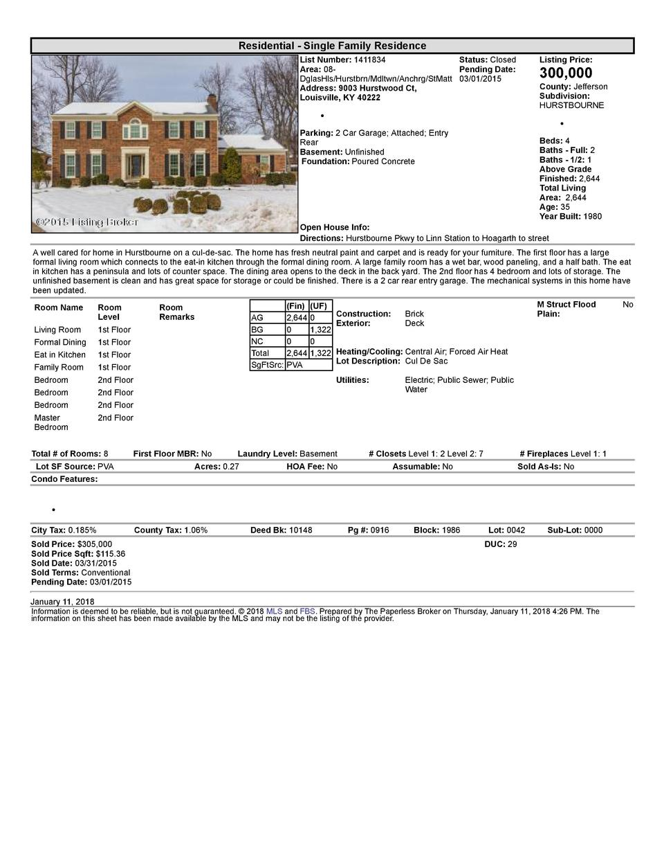 Residential      Single  Family  Residence List  Number   1411834    Status   Closed Area   08   Pending  Date  DglasHl...