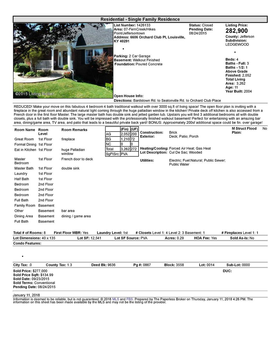 Residential      Single  Family  Residence List  Number   1426133    Status   Closed Area   07  FernCreek Hikes Pending...