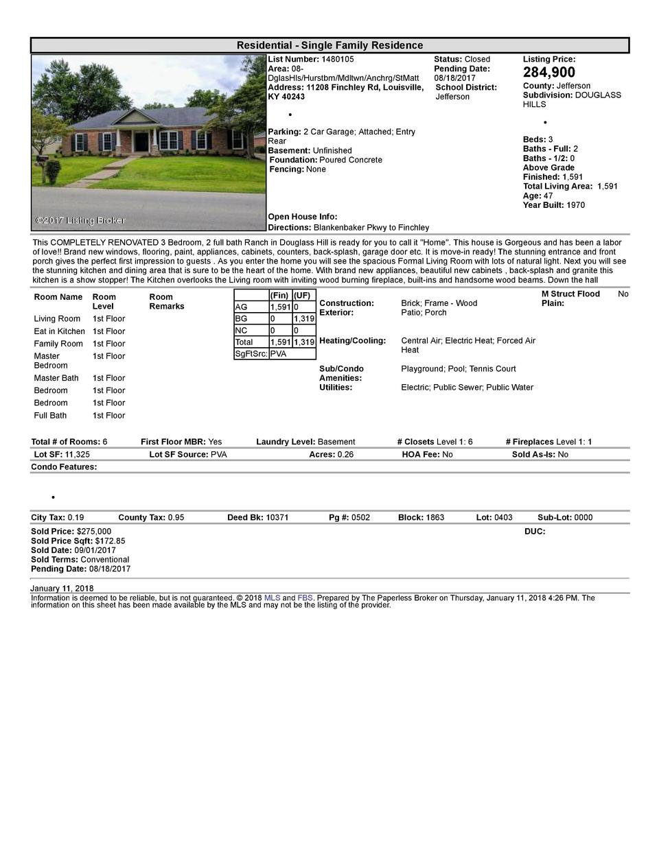 Residential      Single  Family  Residence List  Number   1480105    Status   Closed Area   08   Pending  Date  DglasHl...