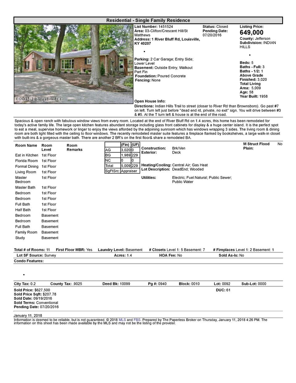 Residential      Single  Family  Residence List  Number   1451524    Status   Closed Area   03  Clifton Crescent  Hill ...