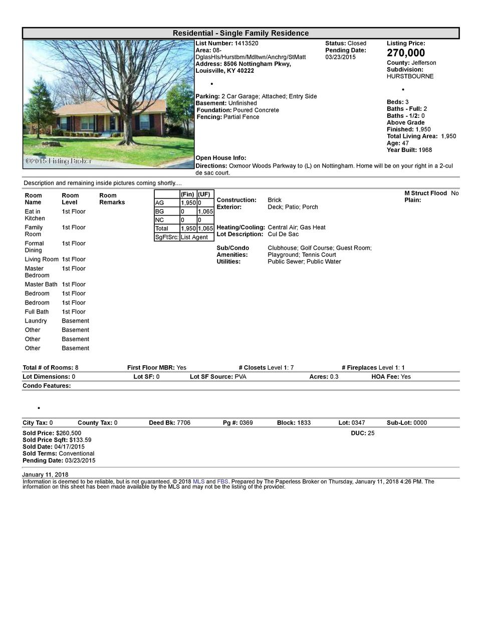 Residential      Single  Family  Residence List  Number   1413520 Area   08   DglasHls Hurstbrn Mdltwn Anchrg StMatt Ad...