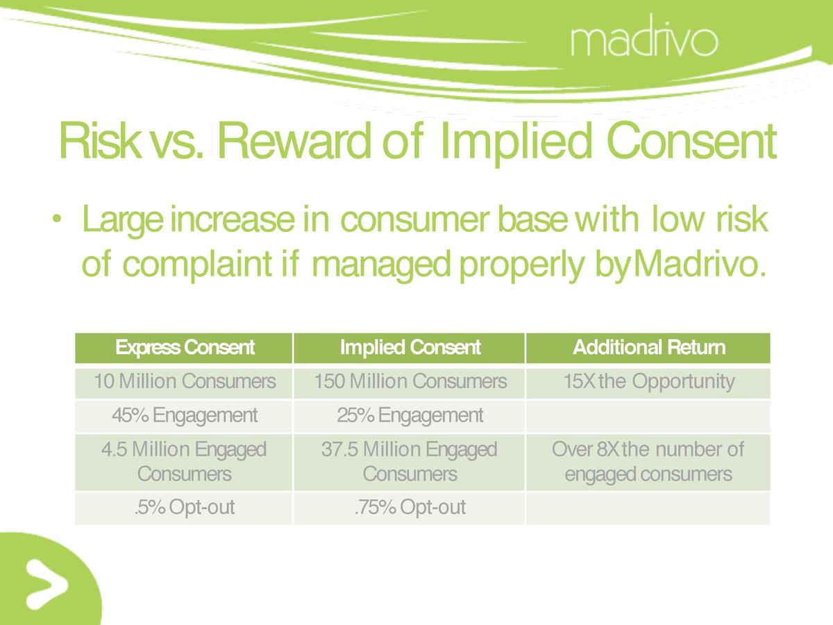 Risk vs. Reward of Implied Consent     Large increase in consumer base with low risk of complaint if managed properly byMa...