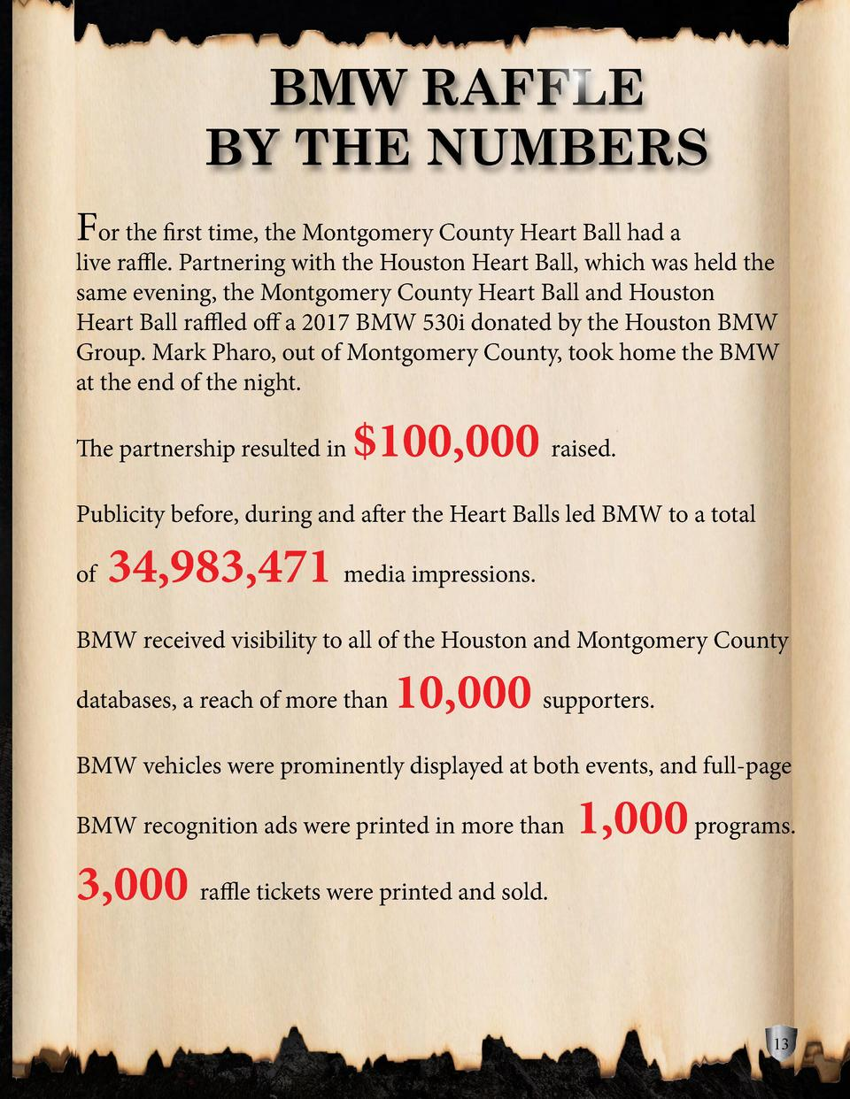 BMW RAFFLE BY THE NUMBERS For the first time, the Montgomery County Heart Ball had a  live raffle. Partnering with the Hou...