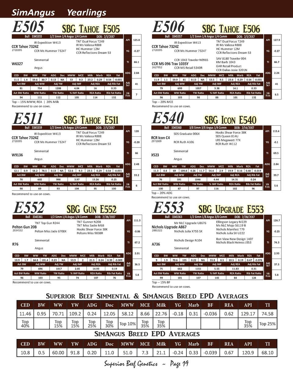 SimAngus  E505  Yearlings  1 2 Simm 1 4 Angus 1 4 Comm  CCR Tahoe 7324Z  CCR Ms Hummer 7324T Simmental  W6327 CED  DOB  2 ...