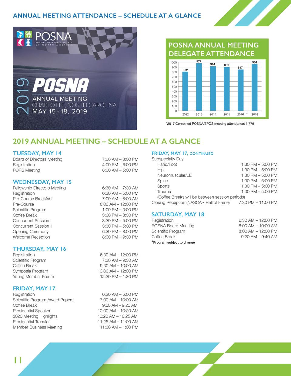 ANNUAL MEETING ATTENDANCE     SCHEDULE AT A GLANCE  POSNA ANNUAL MEETING DELEGATE ATTENDANCE 802  977  914  899  847  964 ...