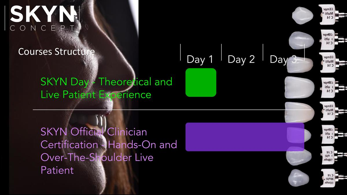 Courses Structure SKYN Day - Theoretical and Live Patient Experience SKYN Official Clinician Certification - Hands-On and ...