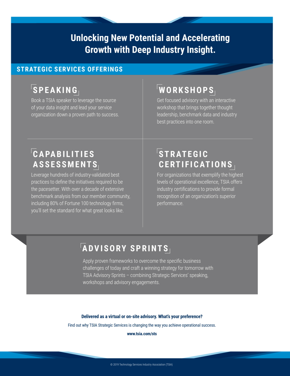 Starter Kit Content RESEARCH REPORT  Defining Managed Services  MANAGED SERVICES Research Publication  Defining Managed Se...
