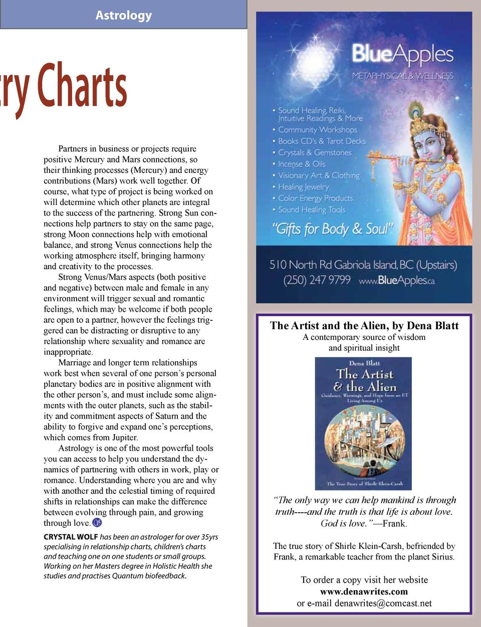 Astrology  try Charts Partners in business or projects require positive Mercury and Mars connections, so their thinking pr...