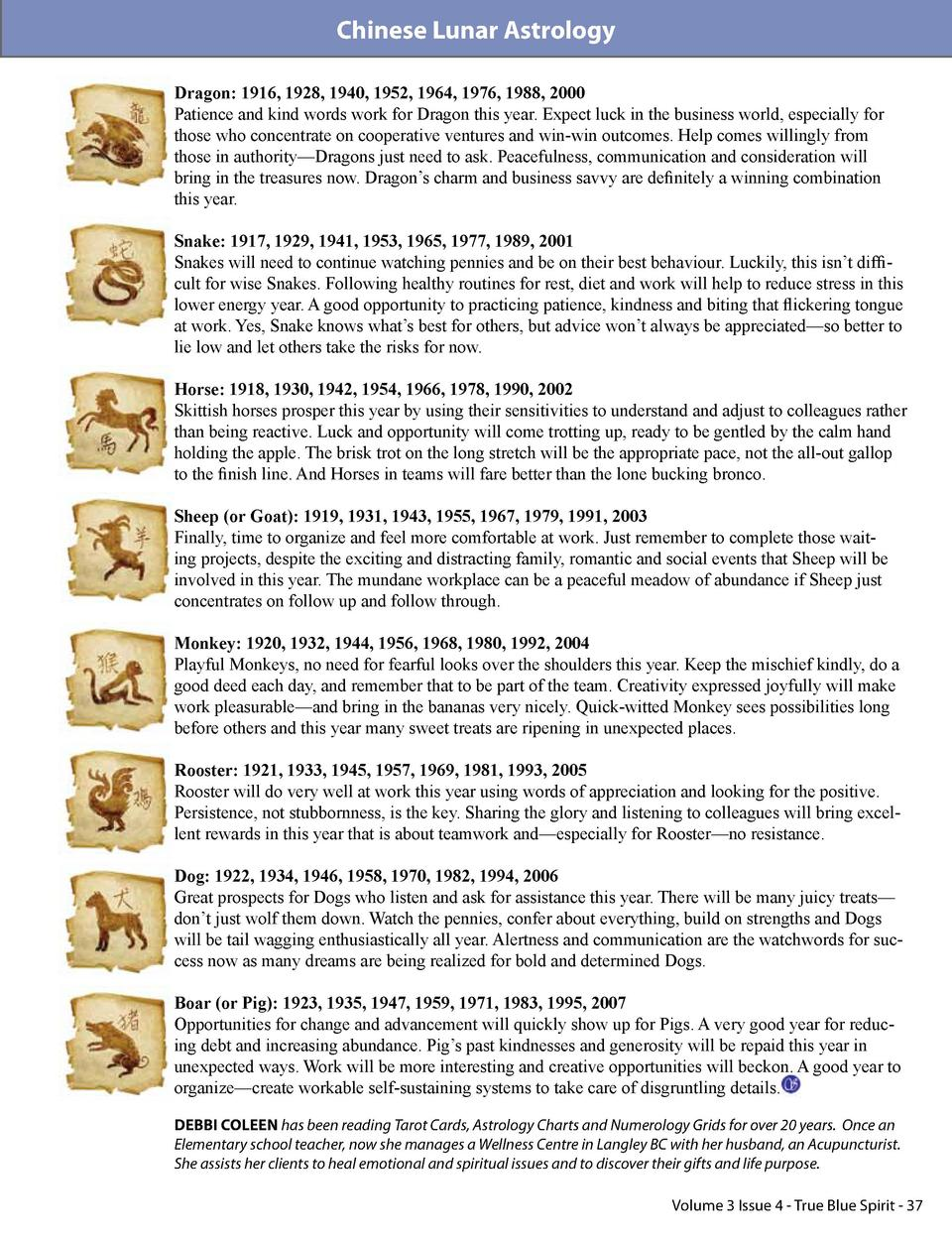 Chinese Lunar Astrology Dragon  1916, 1928, 1940, 1952, 1964, 1976, 1988, 2000 Patience and kind words work for Dragon thi...