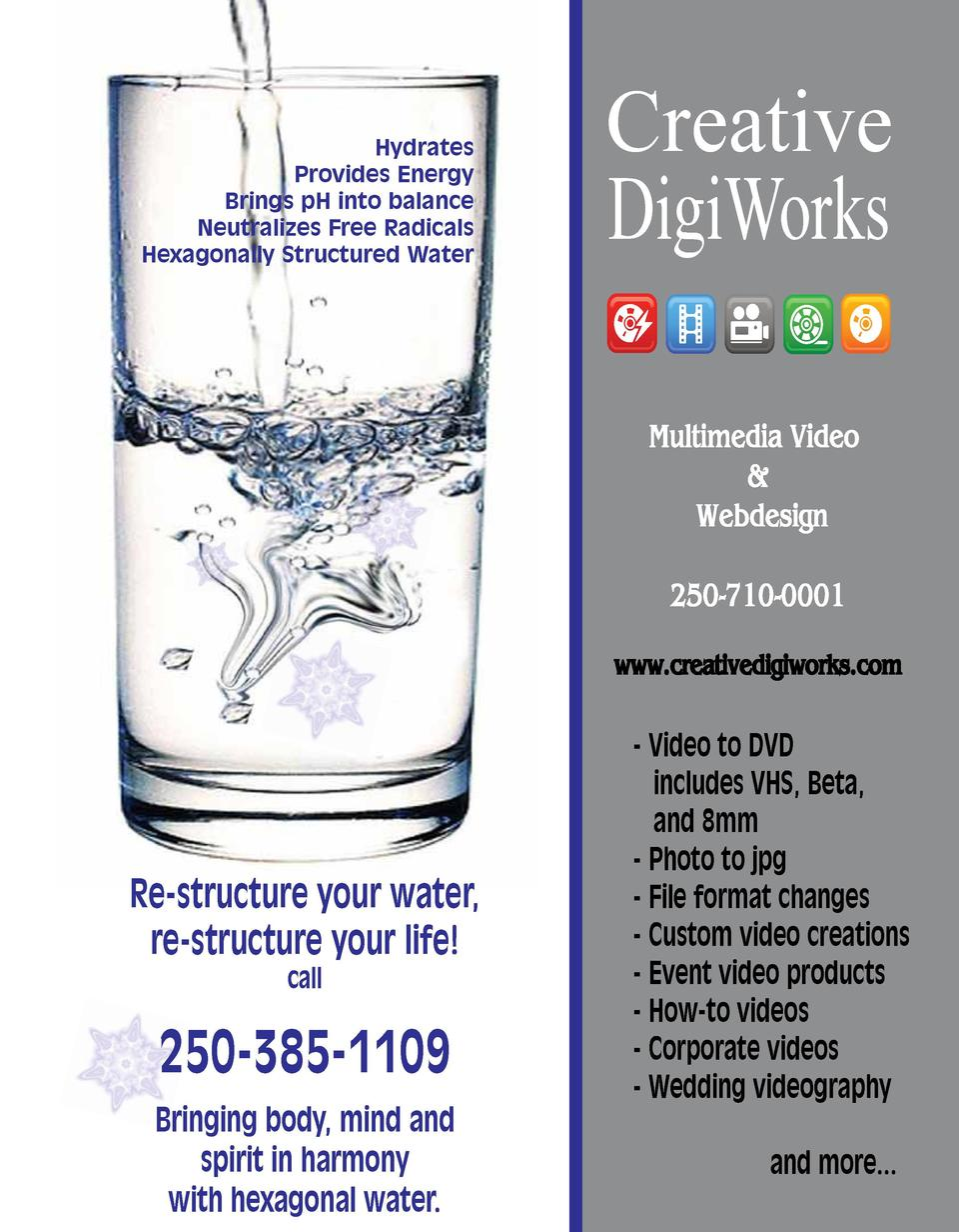 Hydrates Provides Energy Brings pH into balance Neutralizes Free Radicals Hexagonally Structured Water  Creative DigiWorks...