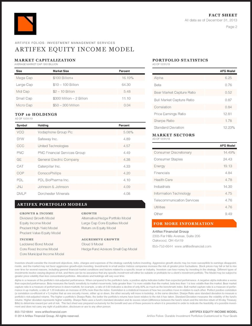 FAC T SHEET All data as of December 31, 2013 Page 2  ARTIFEX EQUITY INCOME MODEL MARK ET CAP I TA LIZ A T IO N Size  PO RT...