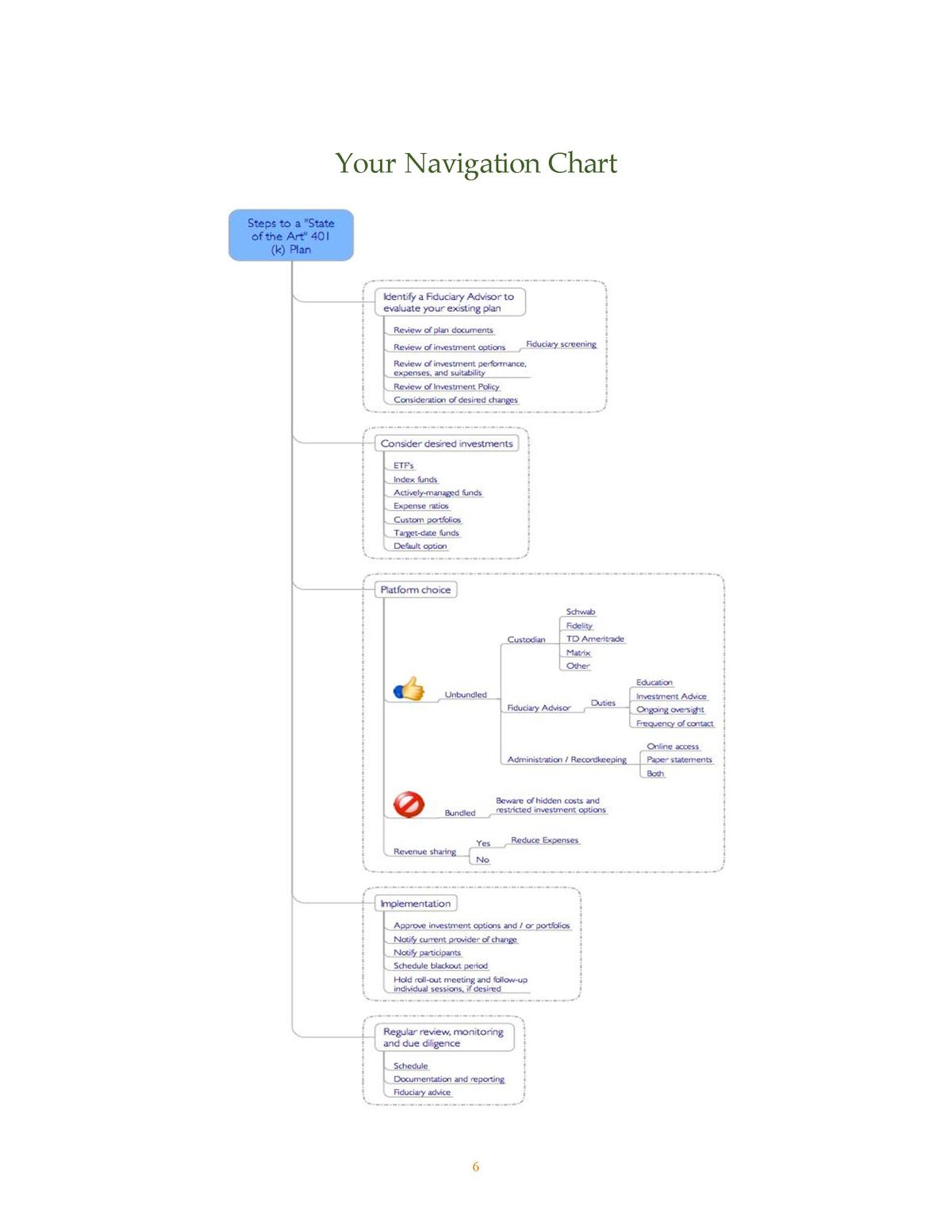 Your Navigation Chart  6