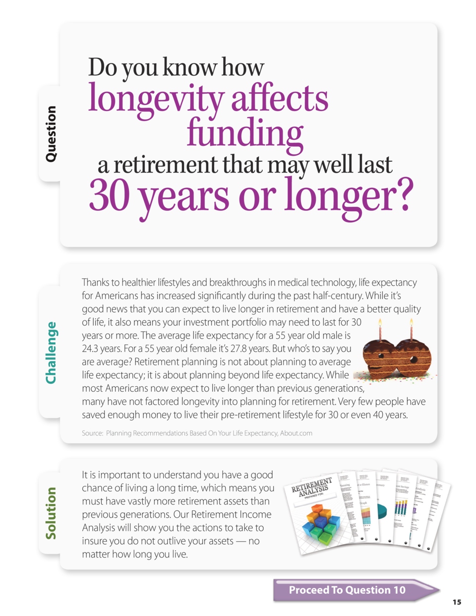 Question  Do you know how  longevity affects funding  a retirement that may well last  Challenge  30 years or longer  Than...
