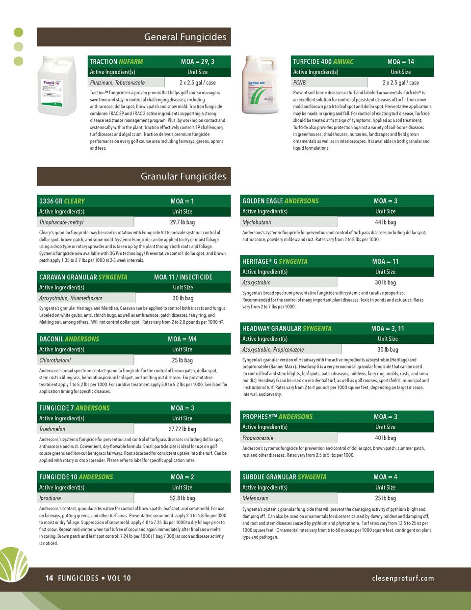General Fungicides TRACTION NUFARM Active Ingredient s   MOA   29, 3  TURFCIDE 400 AMVAC  Unit Size  Fluazinam, Tebuconazo...