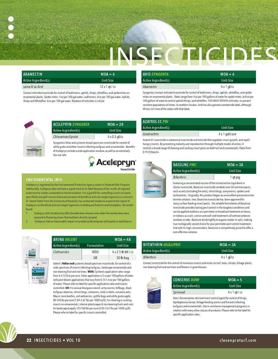 insecticides  ABAMECTIN  MOA   6  AVID SYNGENTA  MOA   6  Active Ingredient s   Unit Size  Active Ingredient s   Unit Size...