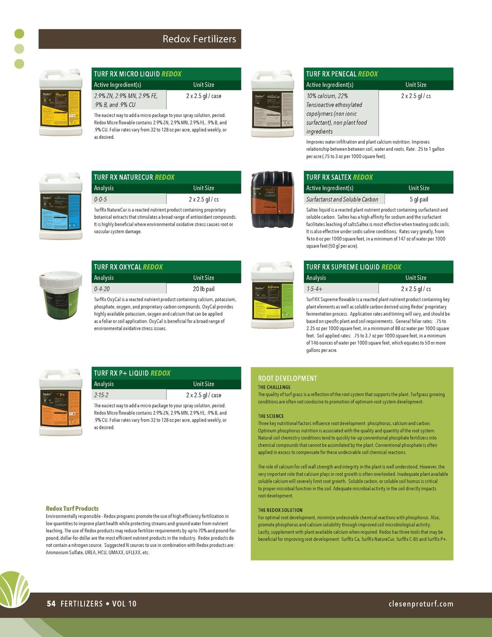 Redox Fertilizers TURF RX MICRO LIQUID REDOX Active Ingredient s  2.9  ZN, 2.9  MN, 2.9  FE, .9  B, and .9  CU  TURF RX PE...