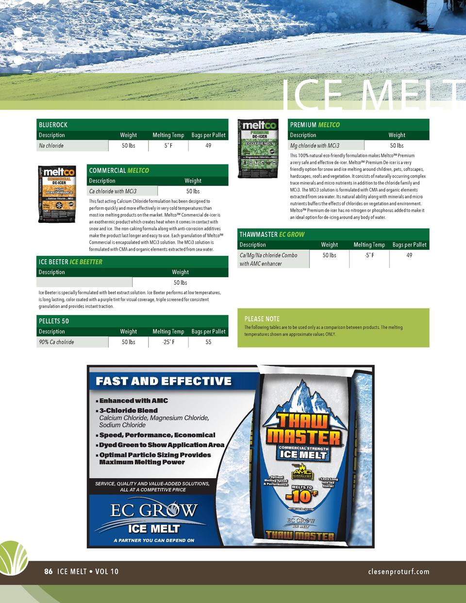ice melt  BLUEROCK  PREMIUM MELTCO  Description  Weight  Melting Temp  Bags per Pallet  Na chloride  50 lbs  5   F  49  We...