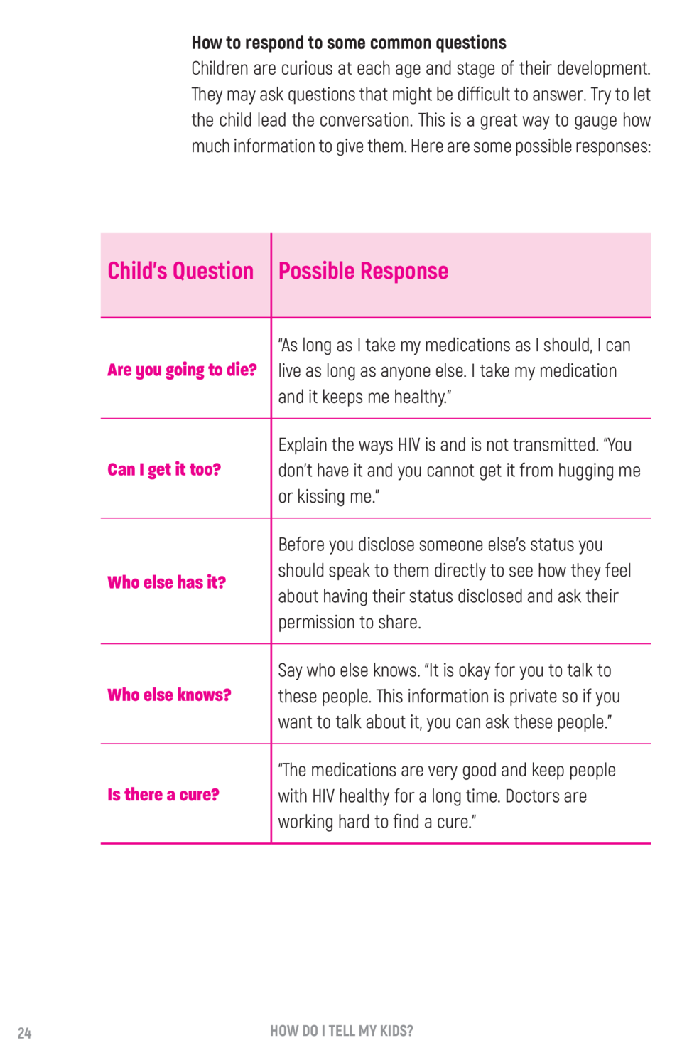 How to respond to some common questions Children are curious at each age and stage of their development. They may ask ques...