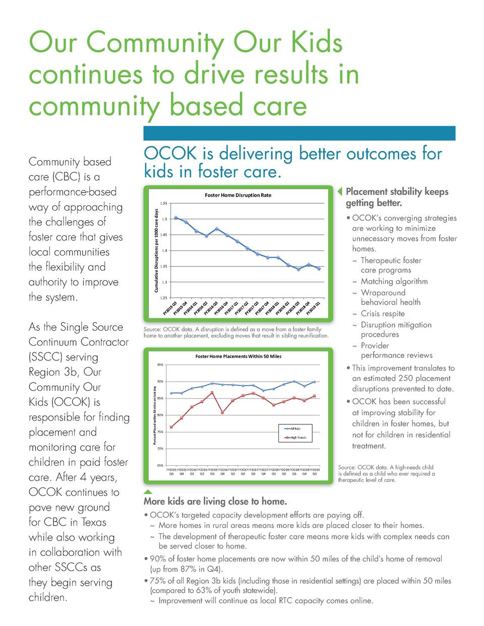 Our Community Our Kids continues to drive results in community based care  As the Single Source Continuum Contractor  SSCC...