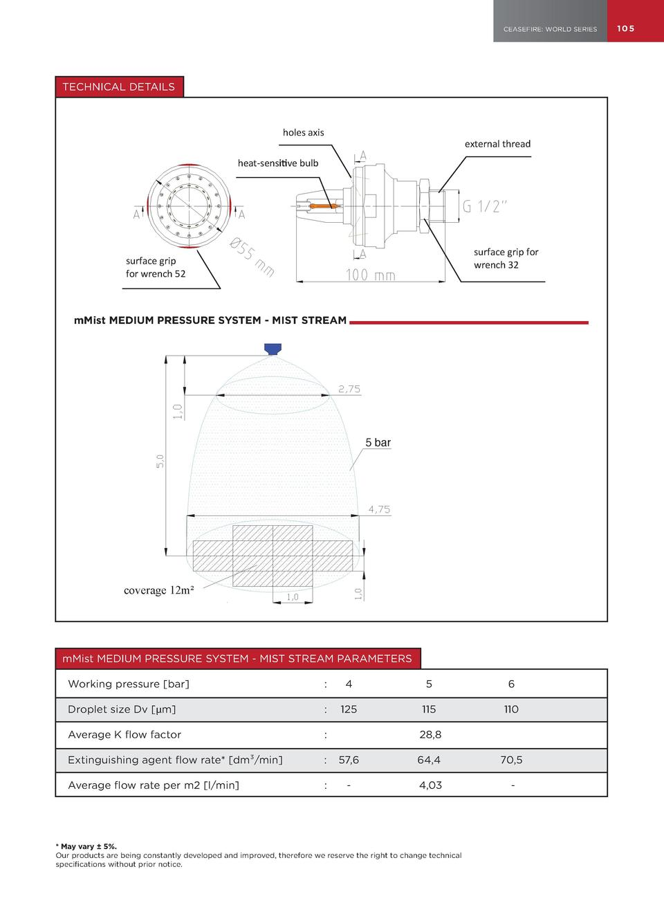 CEASEFIRE  WORLD SERIES  105  TECHNICAL DETAILS  holes axis  external thread  heat-sens ve bulb  surface grip for wrench 3...