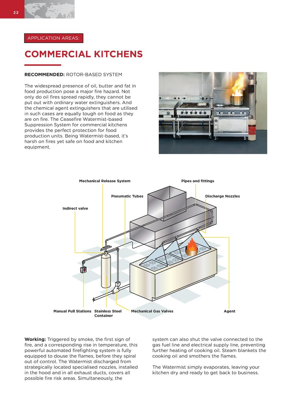 22  APPLICATION AREAS   COMMERCIAL KITCHENS RECOMMENDED  ROTOR-BASED SYSTEM The widespread presence of oil, butter and fat...