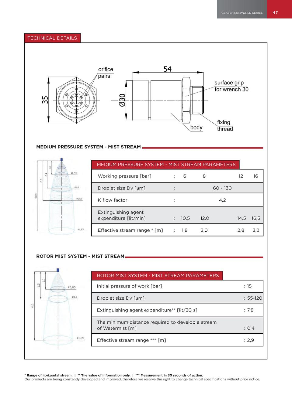 CEASEFIRE  WORLD SERIES  47  TECHNICAL DETAILS  MEDIUM PRESSURE SYSTEM - MIST STREAM  MEDIUM PRESSURE SYSTEM - MIST STREAM...