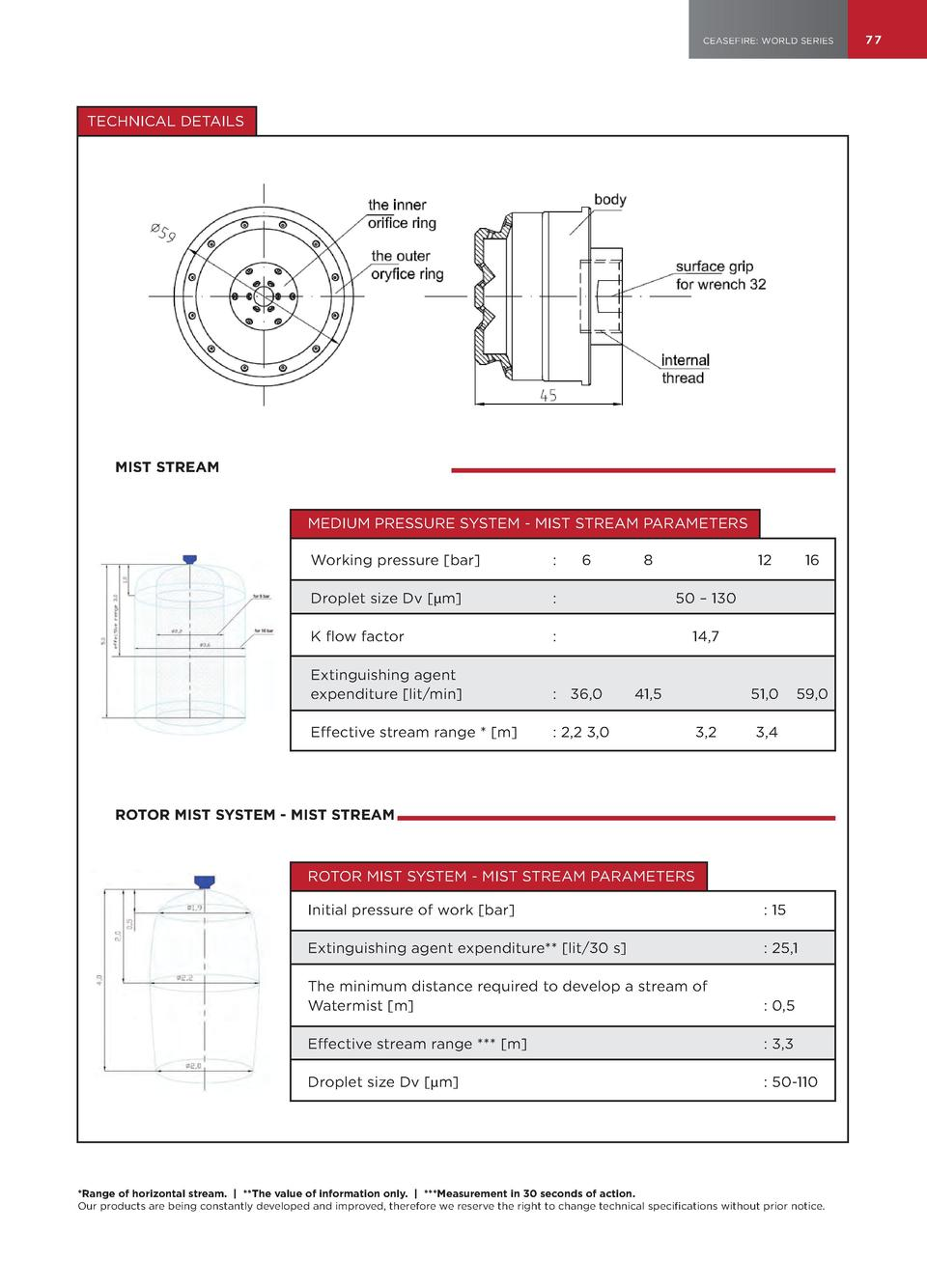 CEASEFIRE  WORLD SERIES  77  TECHNICAL DETAILS  MIST STREAM  MEDIUM PRESSURE SYSTEM - MIST STREAM PARAMETERS Working press...