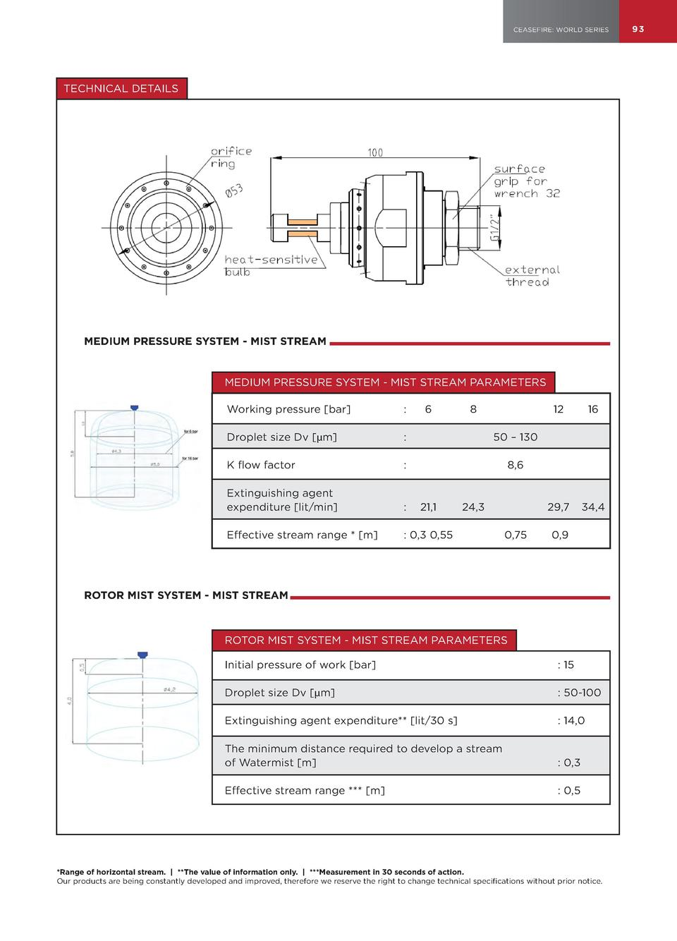 CEASEFIRE  WORLD SERIES  93  TECHNICAL DETAILS  MEDIUM PRESSURE SYSTEM - MIST STREAM  MEDIUM PRESSURE SYSTEM - MIST STREAM...