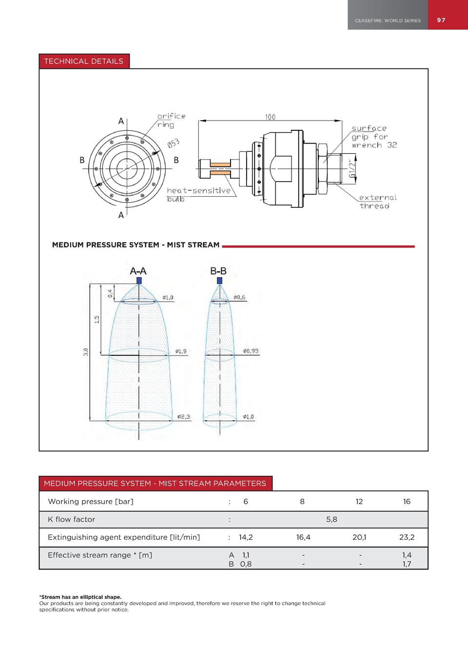 CEASEFIRE  WORLD SERIES  97  TECHNICAL DETAILS  A  B  B  A MEDIUM PRESSURE SYSTEM - MIST STREAM  MEDIUM PRESSURE SYSTEM - ...