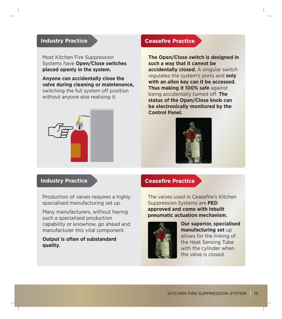 Industry Practice Most Kitchen Fire Suppression Systems have Open Close switches placed openly in the system. Anyone can a...