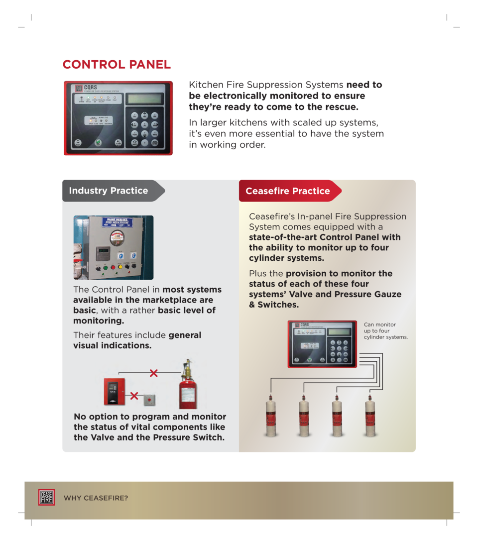 CONTROL PANEL Kitchen Fire Suppression Systems need to be electronically monitored to ensure they   re ready to come to th...