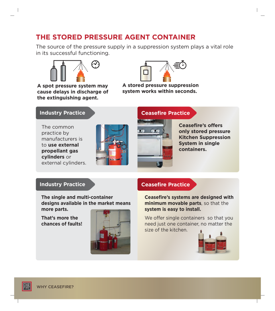 THE STORED PRESSURE AGENT CONTAINER The source of the pressure supply in a suppression system plays a vital role in its su...