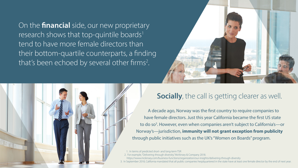 On the financial side, our new proprietary 1 research shows that top-quintile boards tend to have more female directors th...