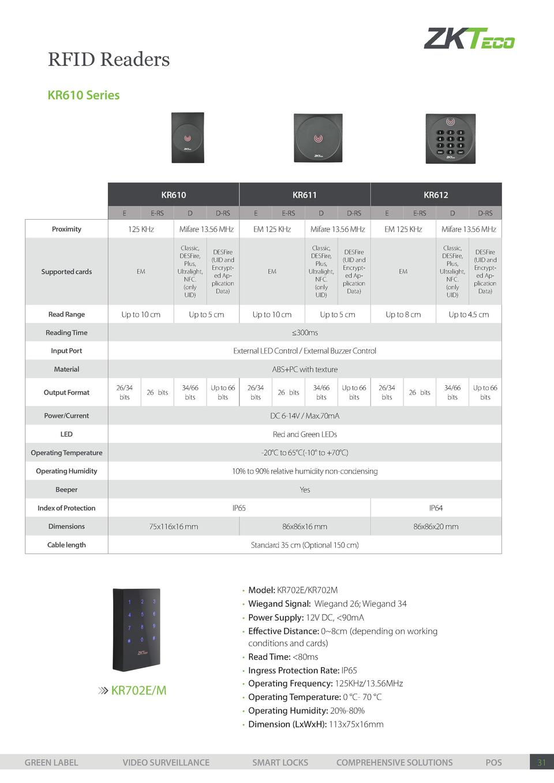General-Catalogue-2018-ZKTeco : simplebooklet com