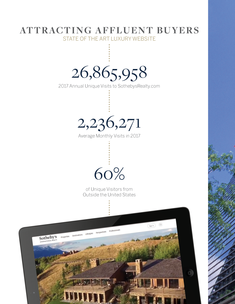 ATT RACTING AFFLU E N T BU YERS STATE OF THE ART LUXURY WEBSITE  26,865,958 2017 Annual Unique Visits to SothebysRealty.co...