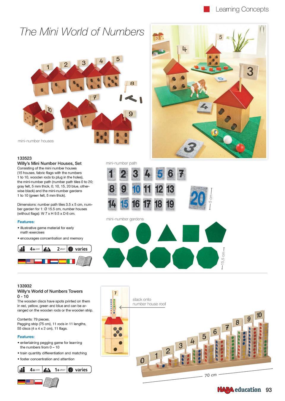10x Football Soccer Ball Doll House Mini Garden Playground Decoration 12th