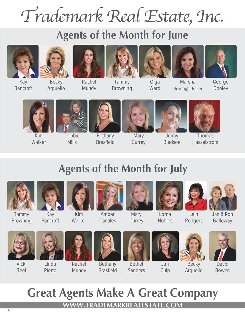 Trademark Real Estate, Inc. Agents of the Month for June  Kay Bancroft  Becky Arguello  Kim Walker  Rachel Mundy  Debbie M...