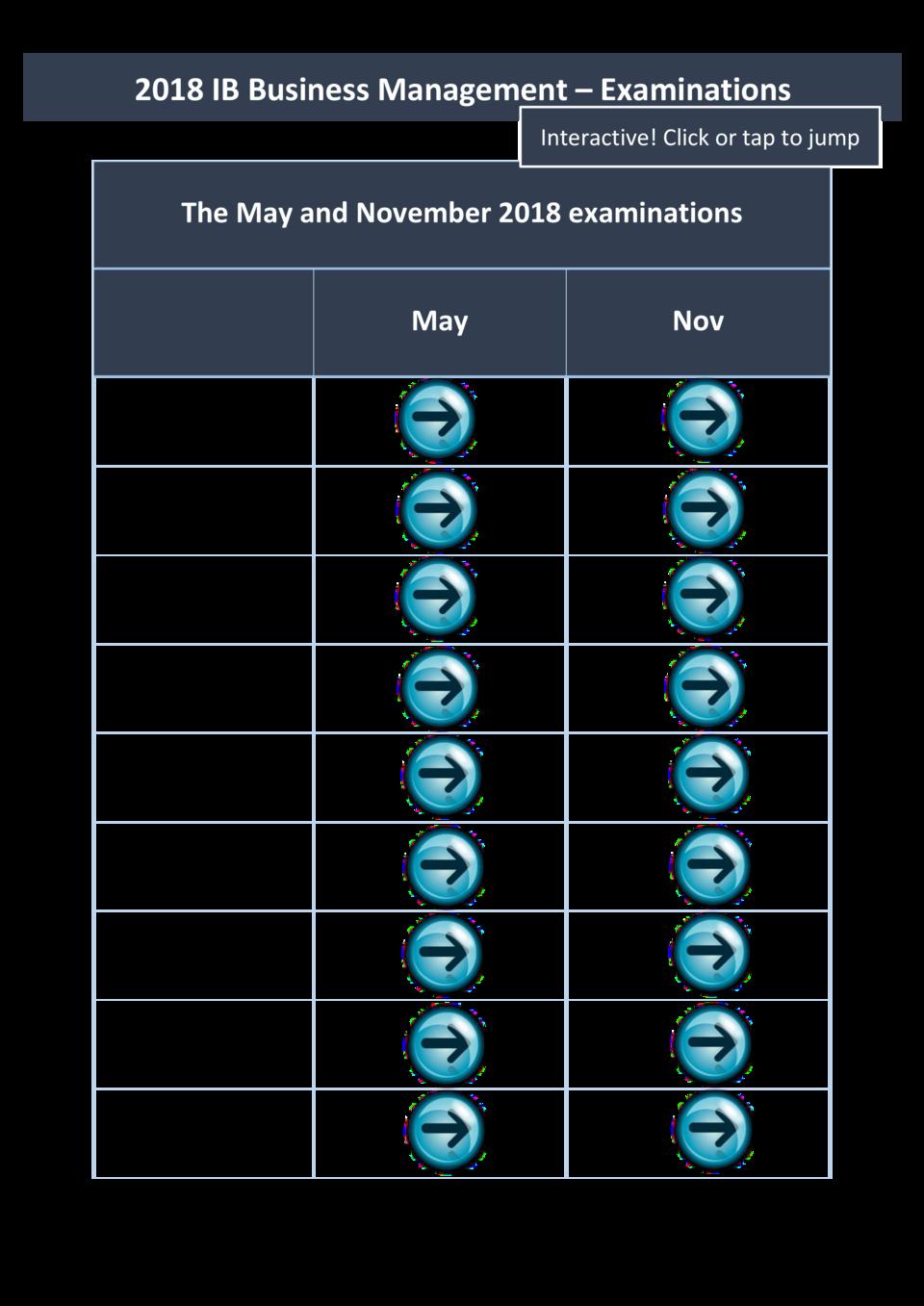 2018 BM exams : simplebooklet com