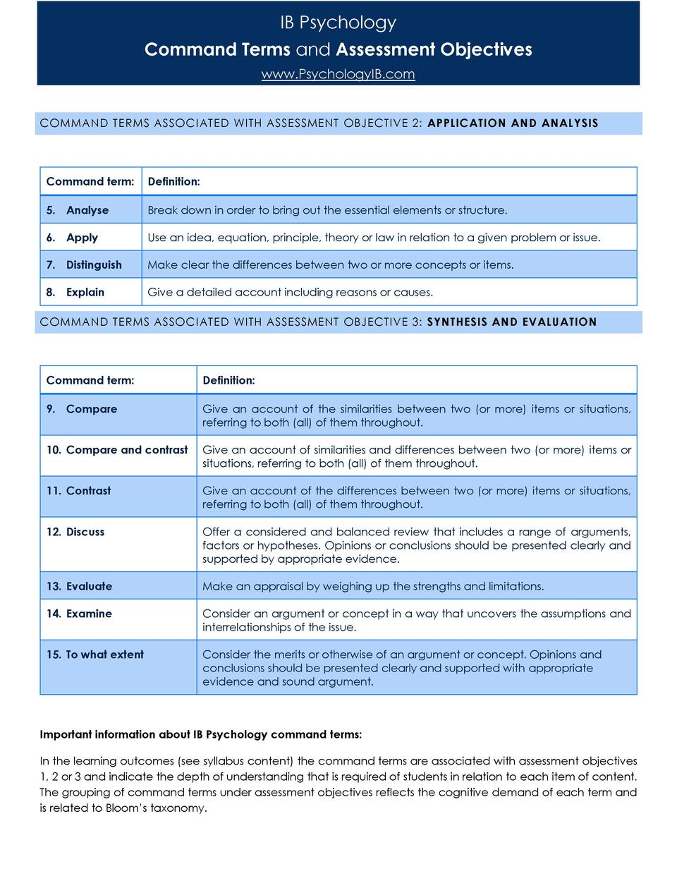 ib psychology paper 3 rubric Sample discuss, evaluate,  assessed using a standard rubric:  new ib psychology paper 3-style stimulus material psychology.