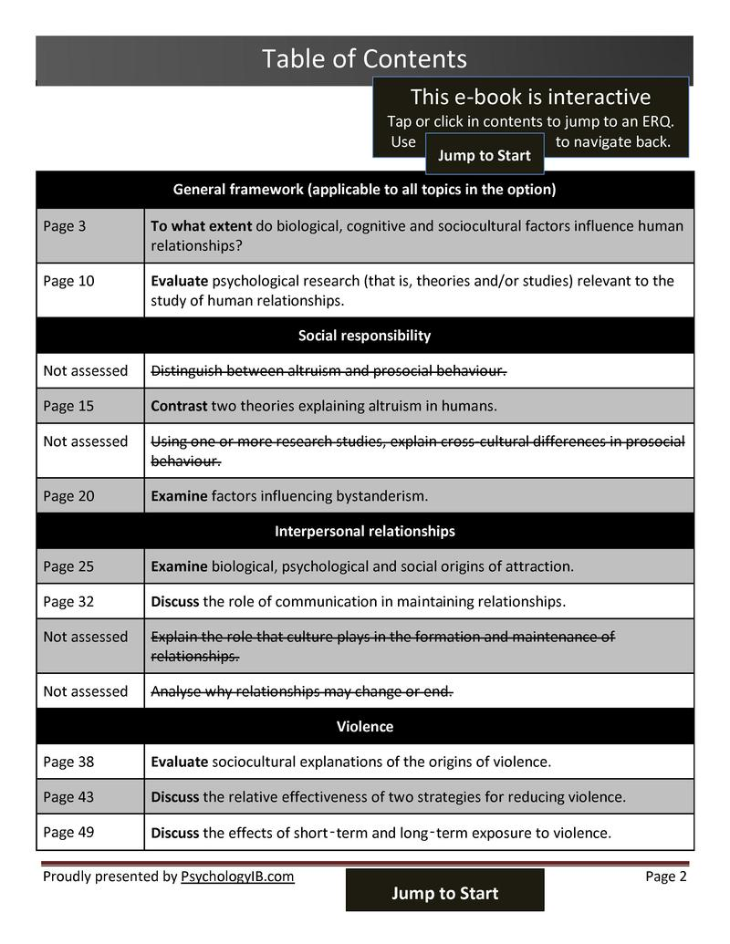 Psychology of human relationships pdf
